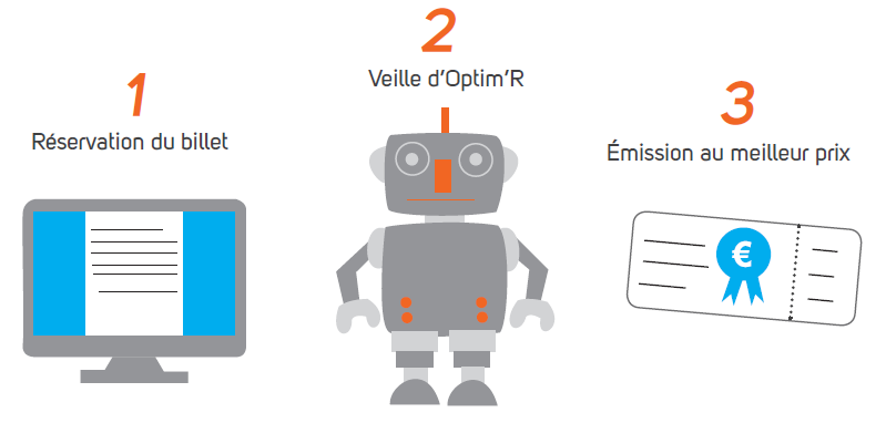 Etapes optimisation tarifaire - Optim'R